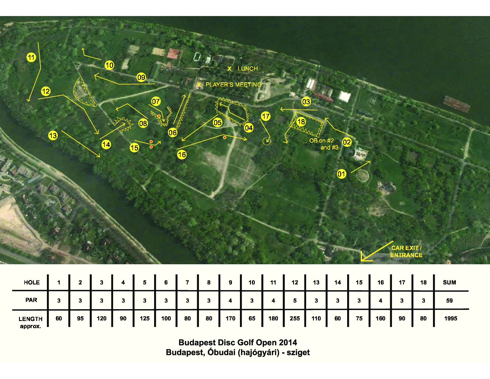 Budapest Course Map 2014