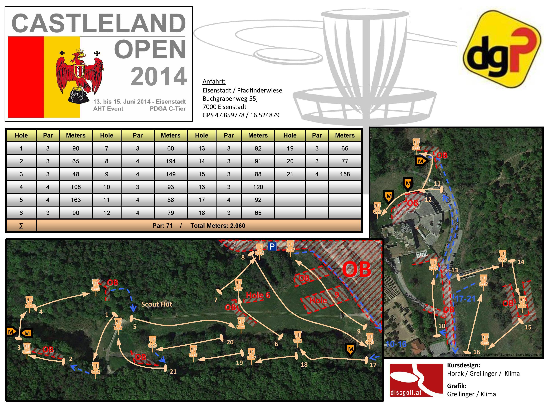 Parcoursplan Castleland Open 2014