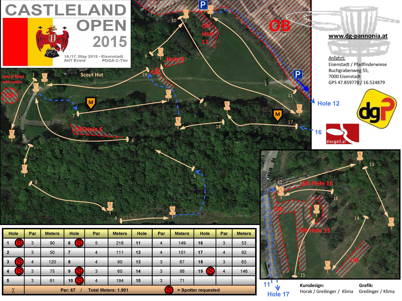 Castleland Open 2015
