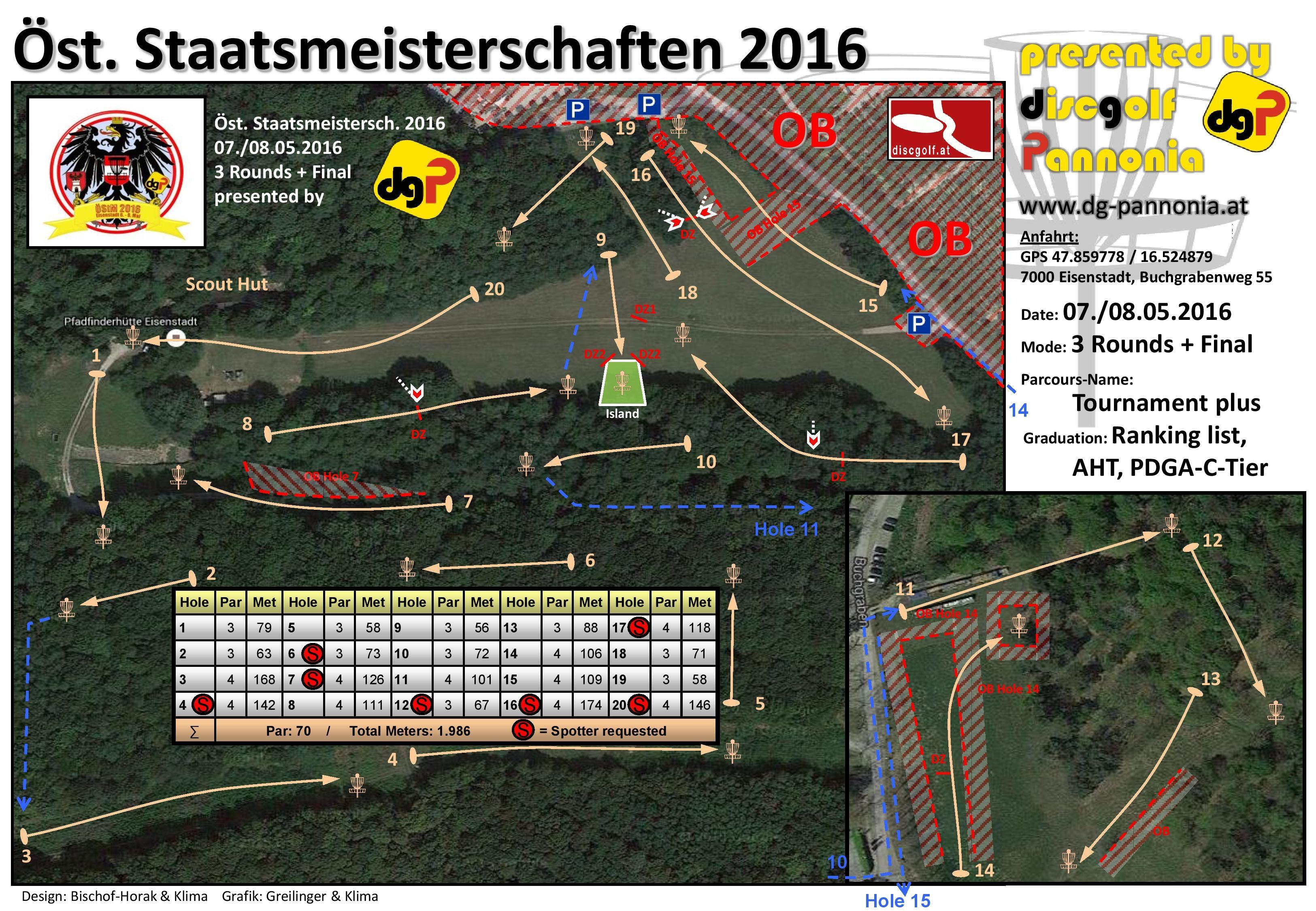 Austrian Championships 2016