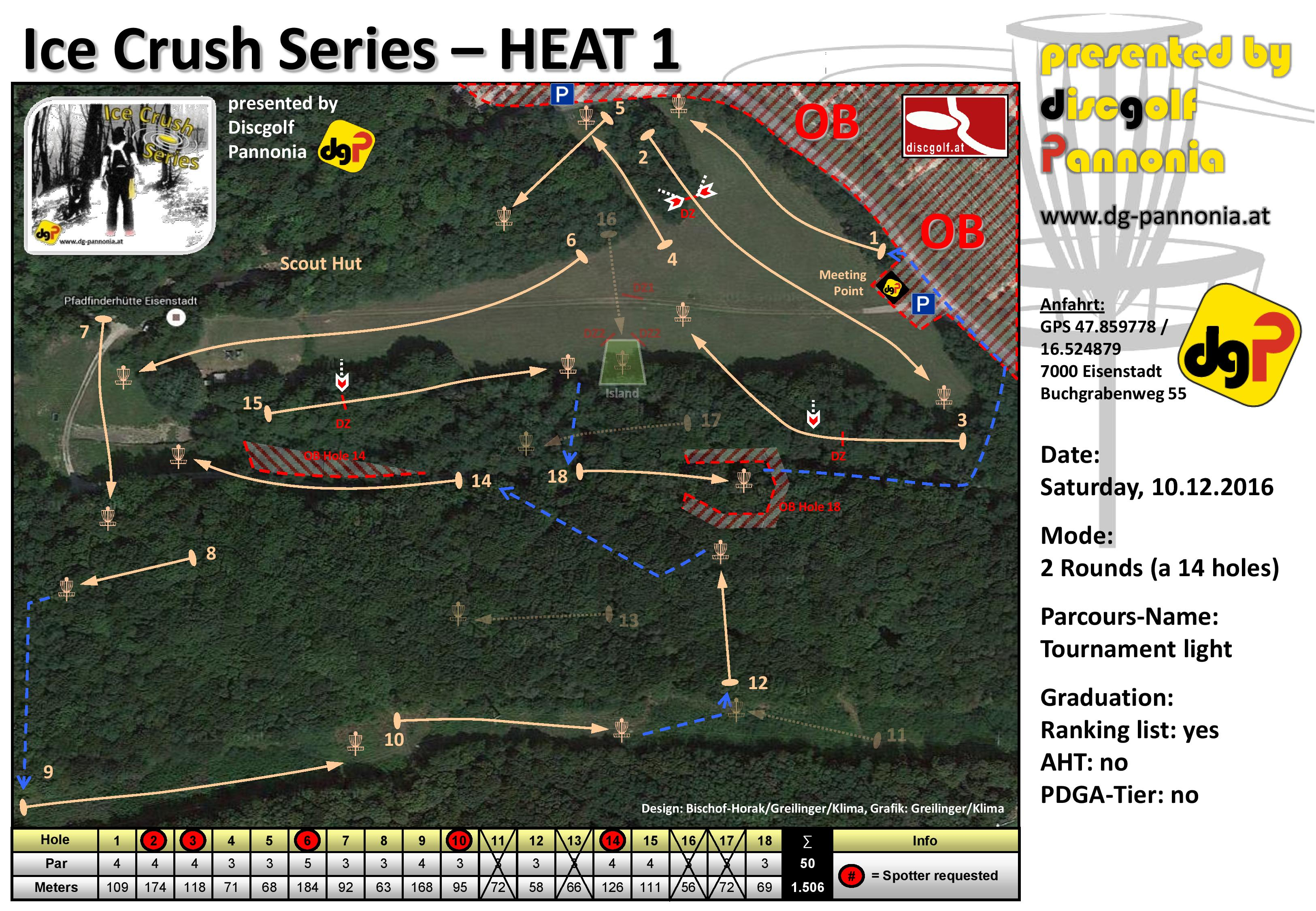 IC Series - HEAT 1